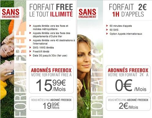Forfait iPhone proposé par Free Mobile